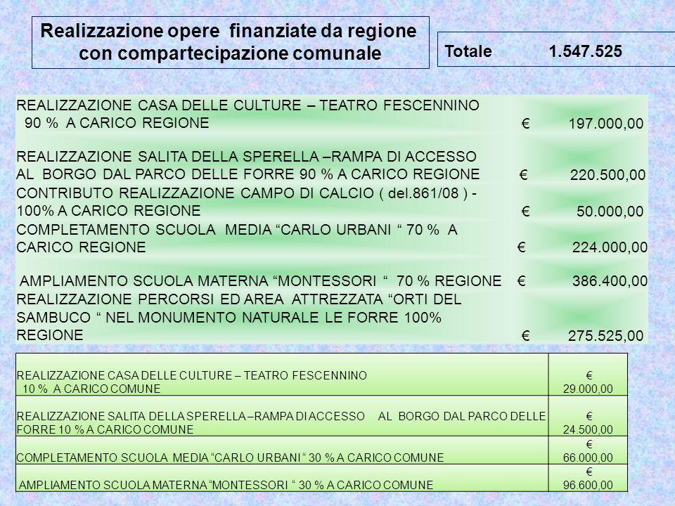 REALIZZAZIONE PAVMENTAZIONE VIA ROMA 25.000,00 REALIZZAZIONE ILLUMINAZIONE PUBBLICA 235.000,00 REALIZZAZIONE CAMPO DI CALCIO CASTIGLIONE 425.241,67 COMPLETAMENTO MESSA A NORMA PALAZZO COMUNALE 30.000,00 COLLETTORE ABDUZIONE IMPIANTO DI DEPURAZIONE 150.000,00 IMPIANTI FOTOVOLTAICI 257.000,00 Uscite per opere finanziate per il 2009 Totale 1.122.241