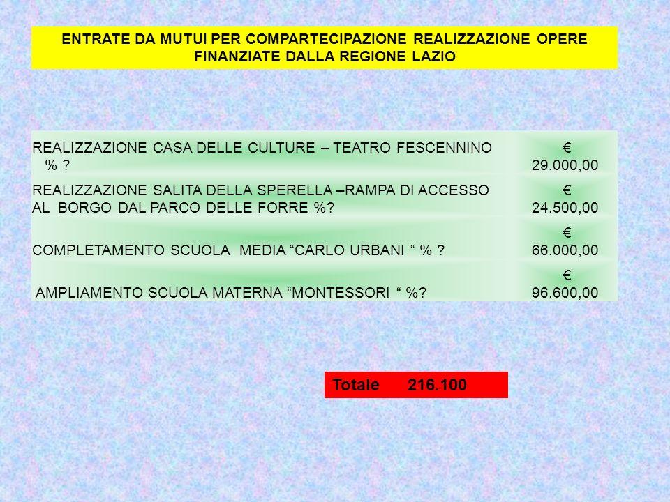 CONTRIBUTI REGIONE LAZIO PER OPERE REALIZZAZIONE CASA DELLE CULTURE – TEATRO FESCENNINO % .