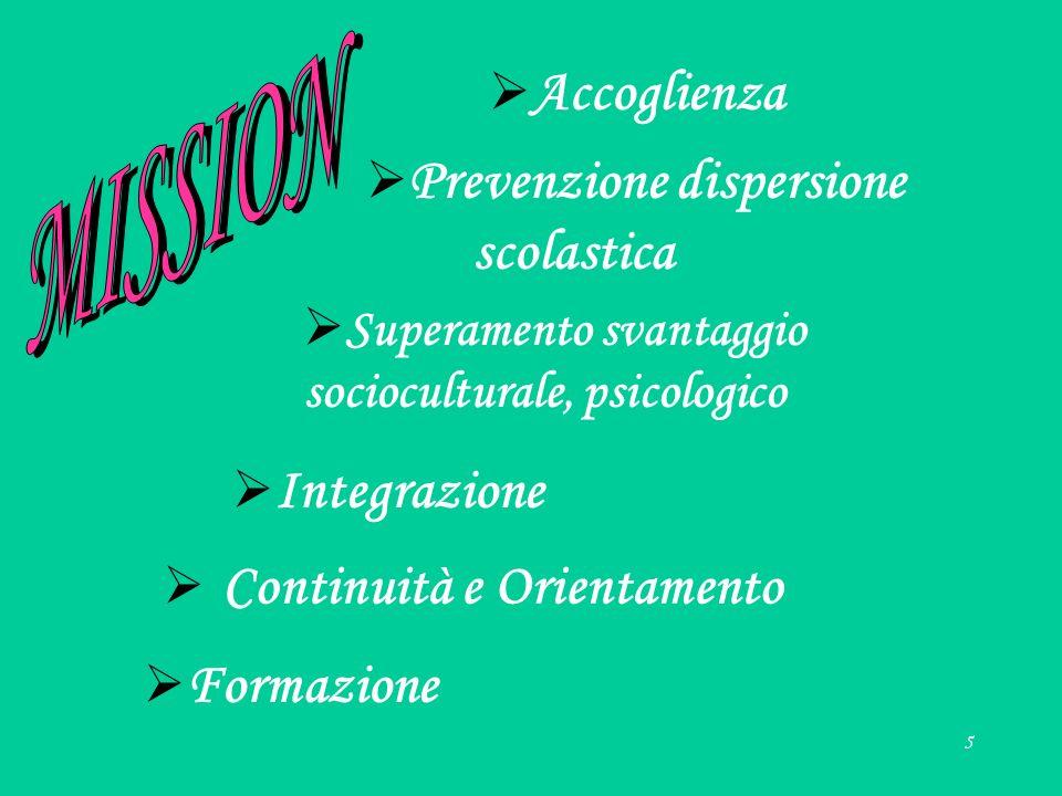 5 Accoglienza Prevenzione dispersione scolastica Superamento svantaggio socioculturale, psicologico Continuità e Orientamento Integrazione Formazione