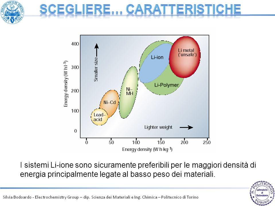 I sistemi Li-ione sono sicuramente preferibili per le maggiori densità di energia principalmente legate al basso peso dei materiali.