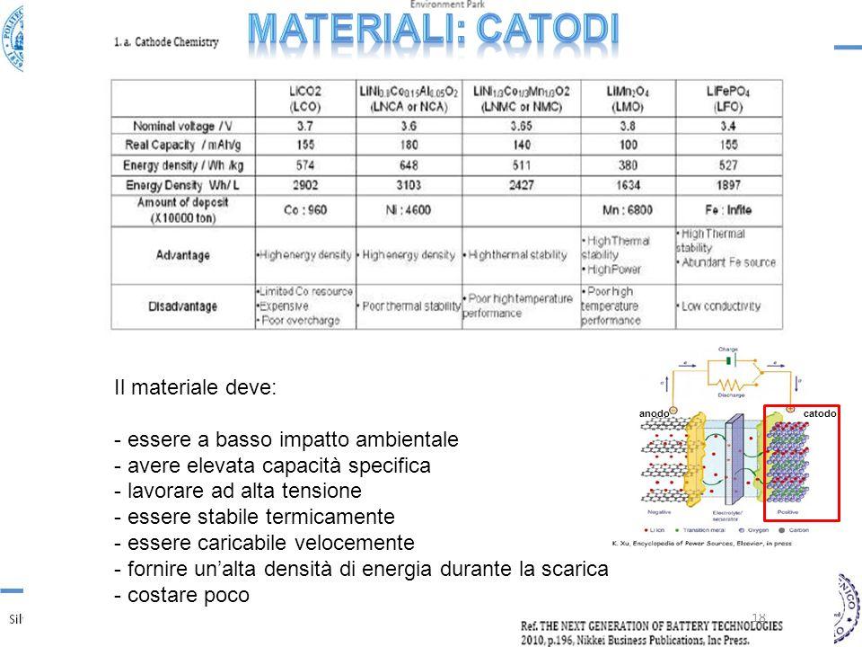18 Il materiale deve: - essere a basso impatto ambientale - avere elevata capacità specifica - lavorare ad alta tensione - essere stabile termicamente