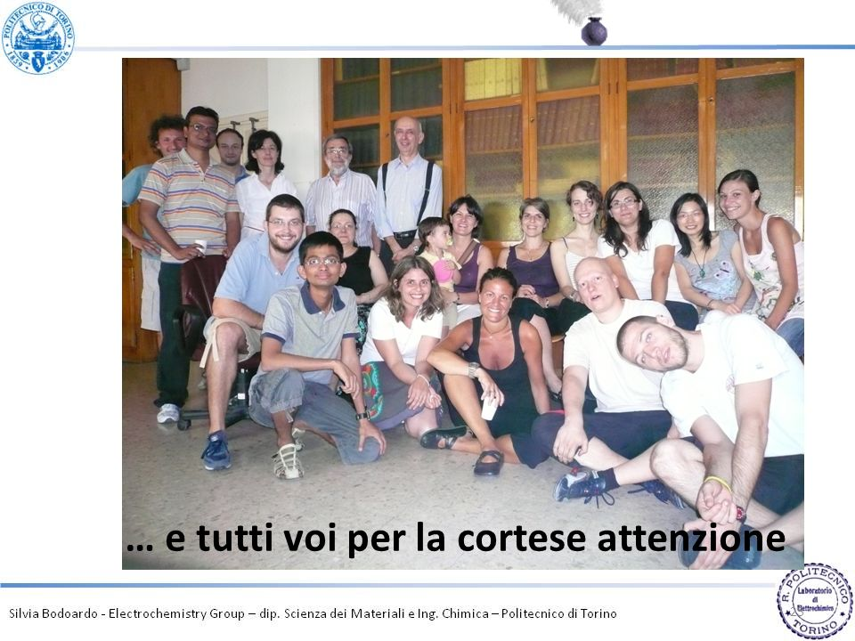 EU Community Project acronym: SMART-EC MSE – Industria 2015 Progetto ALADIN MIUR – PRIN 2008 progetto su Litio-aria Regione Piemonte: Progetto C116 Ot
