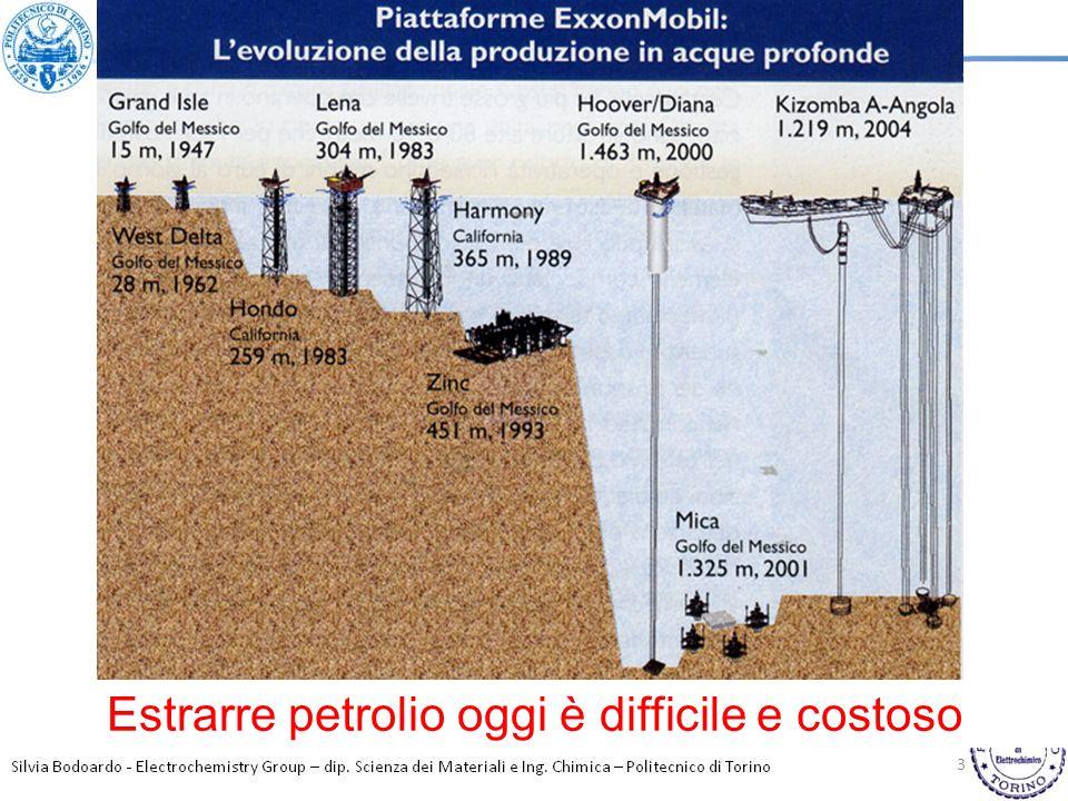 Estrarre petrolio oggi è difficile e costoso 3