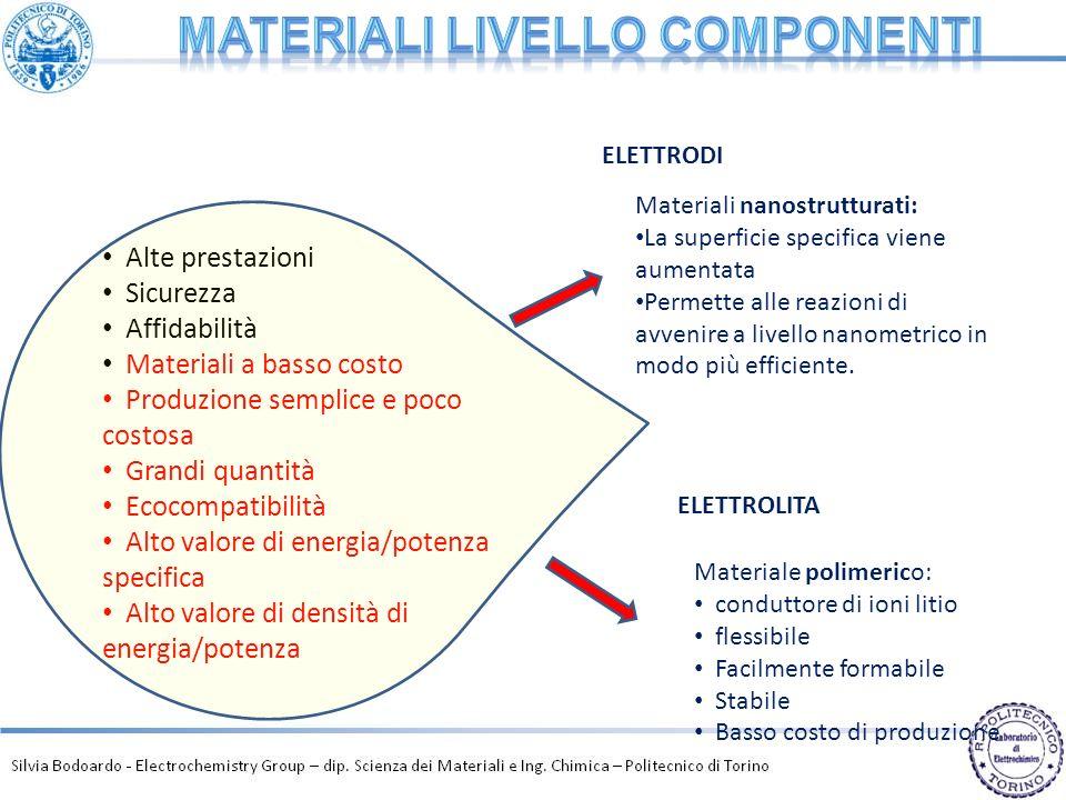 Alte prestazioni Sicurezza Affidabilità Materiali a basso costo Produzione semplice e poco costosa Grandi quantità Ecocompatibilità Alto valore di ene