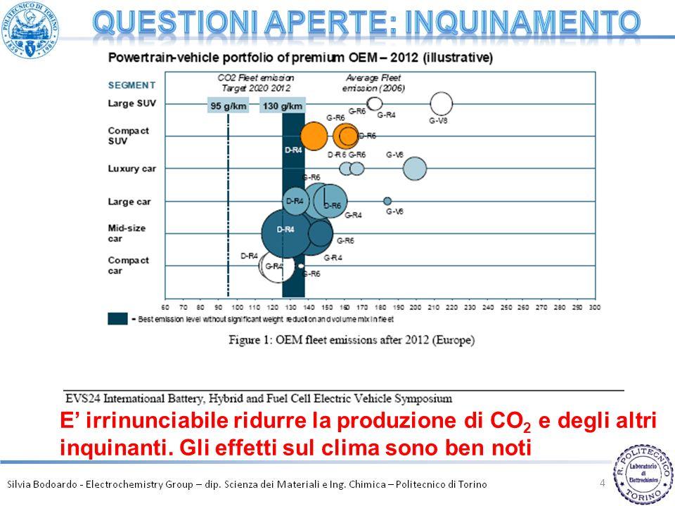 E irrinunciabile ridurre la produzione di CO 2 e degli altri inquinanti. Gli effetti sul clima sono ben noti 4