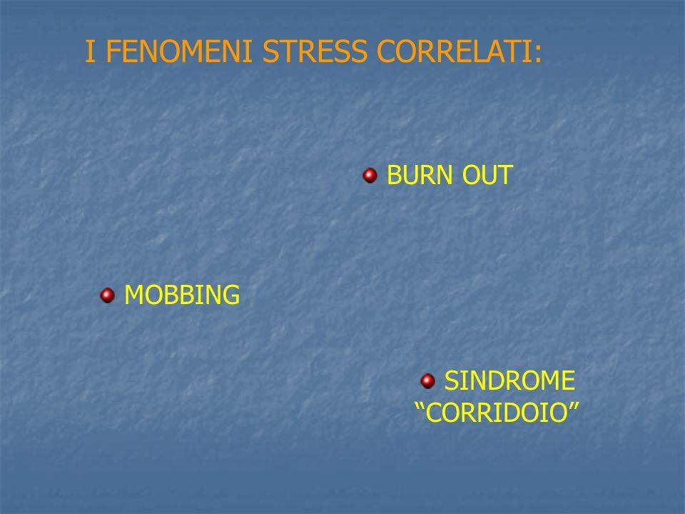 I FENOMENI STRESS CORRELATI: BURN OUT MOBBING SINDROME CORRIDOIO