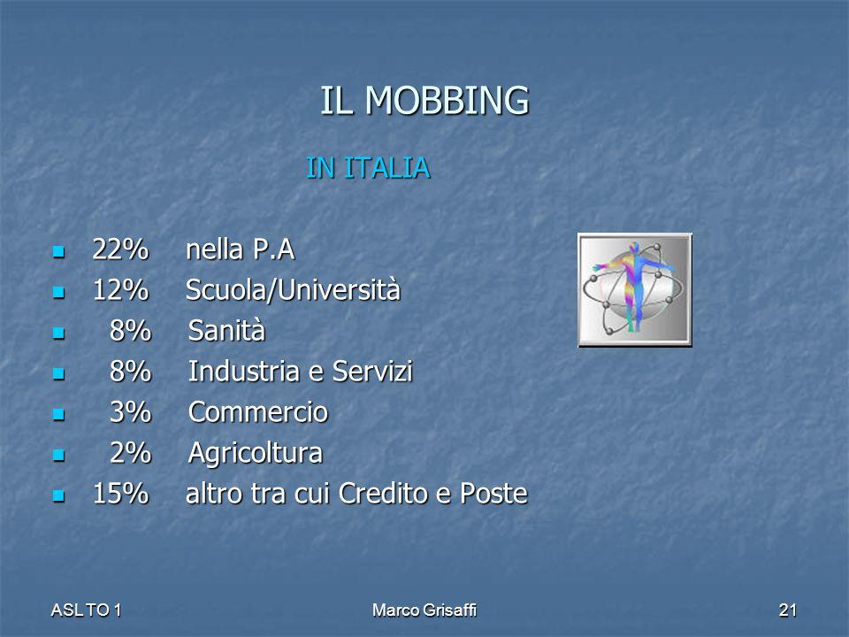 IL MOBBING IN ITALIA IN ITALIA 22% nella P.A 22% nella P.A 12% Scuola/Università 12% Scuola/Università 8% Sanità 8% Sanità 8% Industria e Servizi 8% Industria e Servizi 3% Commercio 3% Commercio 2% Agricoltura 2% Agricoltura 15% altro tra cui Credito e Poste 15% altro tra cui Credito e Poste ASL TO 1Marco Grisaffi21