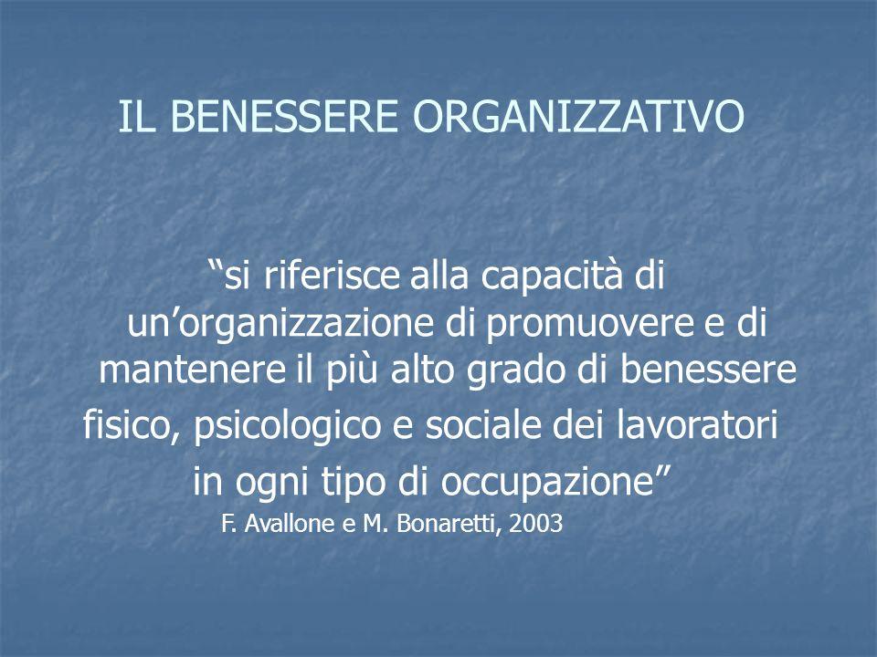 IL BENESSERE ORGANIZZATIVO si riferisce alla capacità di unorganizzazione di promuovere e di mantenere il più alto grado di benessere fisico, psicologico e sociale dei lavoratori in ogni tipo di occupazione F.