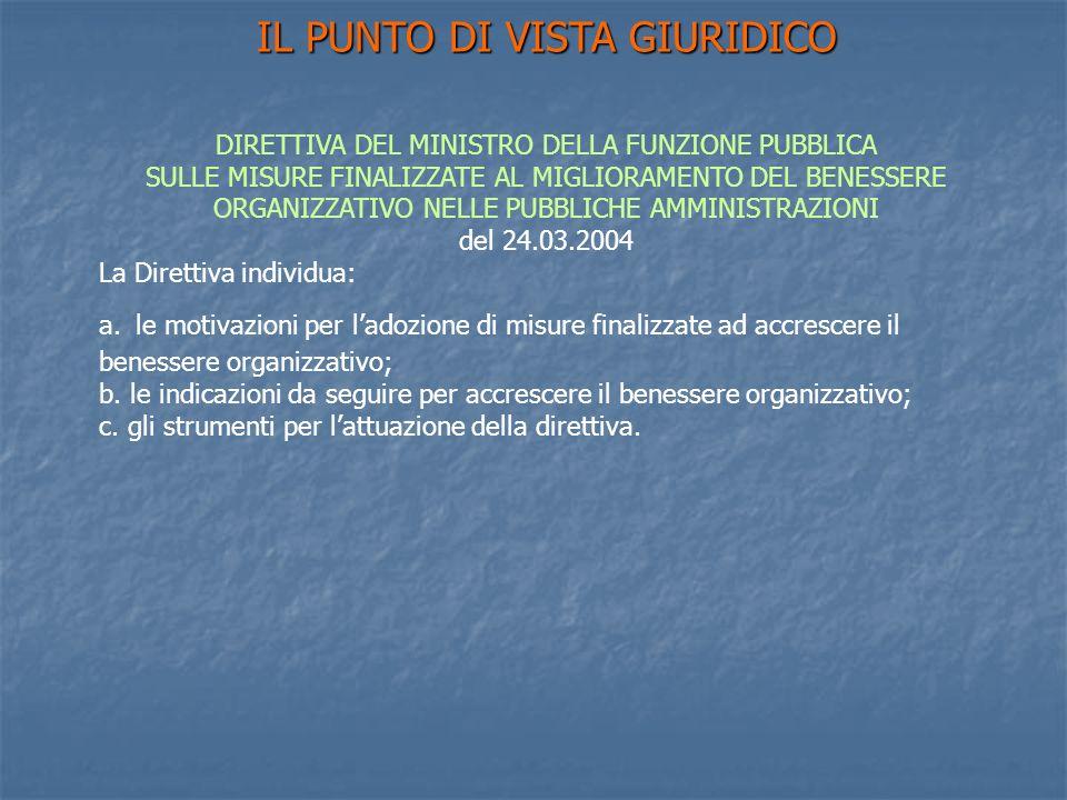 Le situazioni di costrittività organizzativa Le situazioni di costrittività organizzativa alla tabella allegata al Decreto del 14 gennaio 2008.