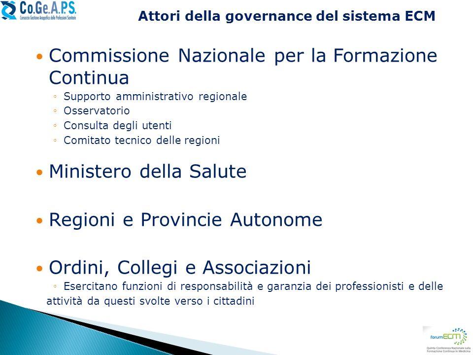 Attori della governance del sistema ECM Commissione Nazionale per la Formazione Continua Supporto amministrativo regionale Osservatorio Consulta degli