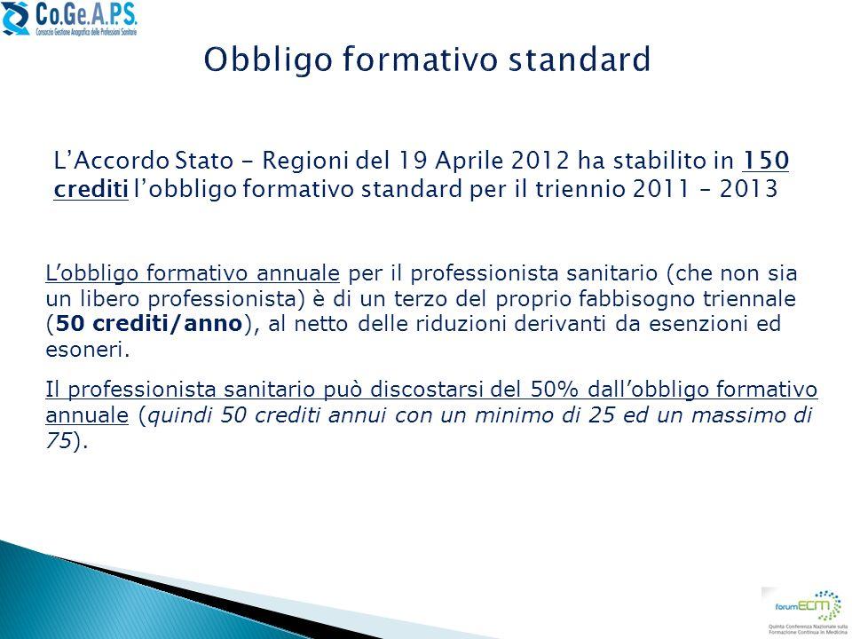 LAccordo Stato - Regioni del 19 Aprile 2012 ha stabilito in 150 crediti lobbligo formativo standard per il triennio 2011 – 2013 Lobbligo formativo ann