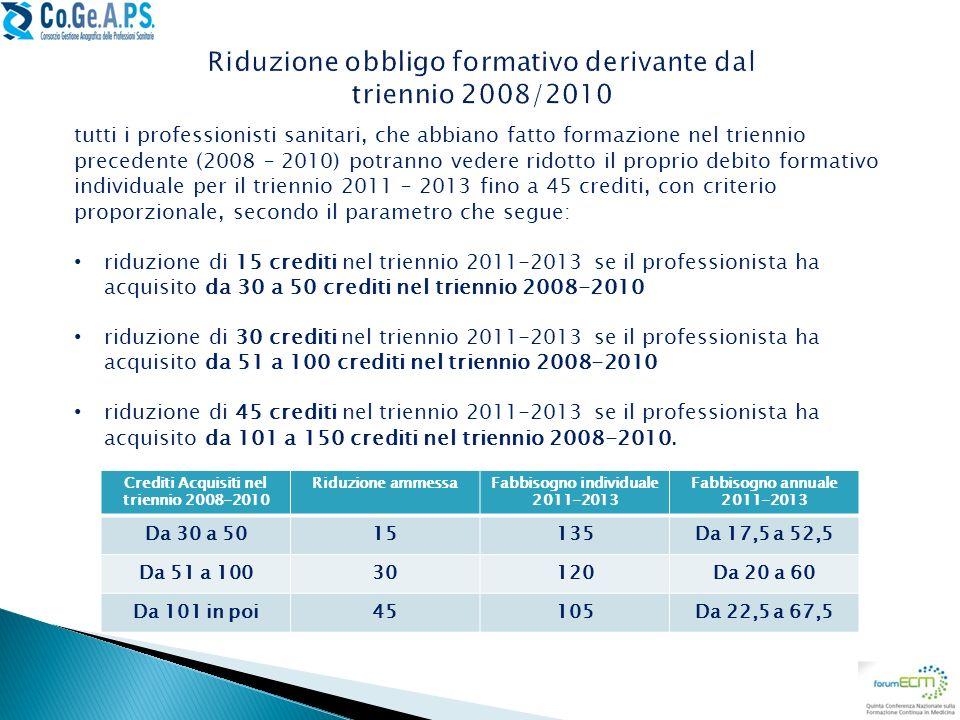 tutti i professionisti sanitari, che abbiano fatto formazione nel triennio precedente (2008 – 2010) potranno vedere ridotto il proprio debito formativ