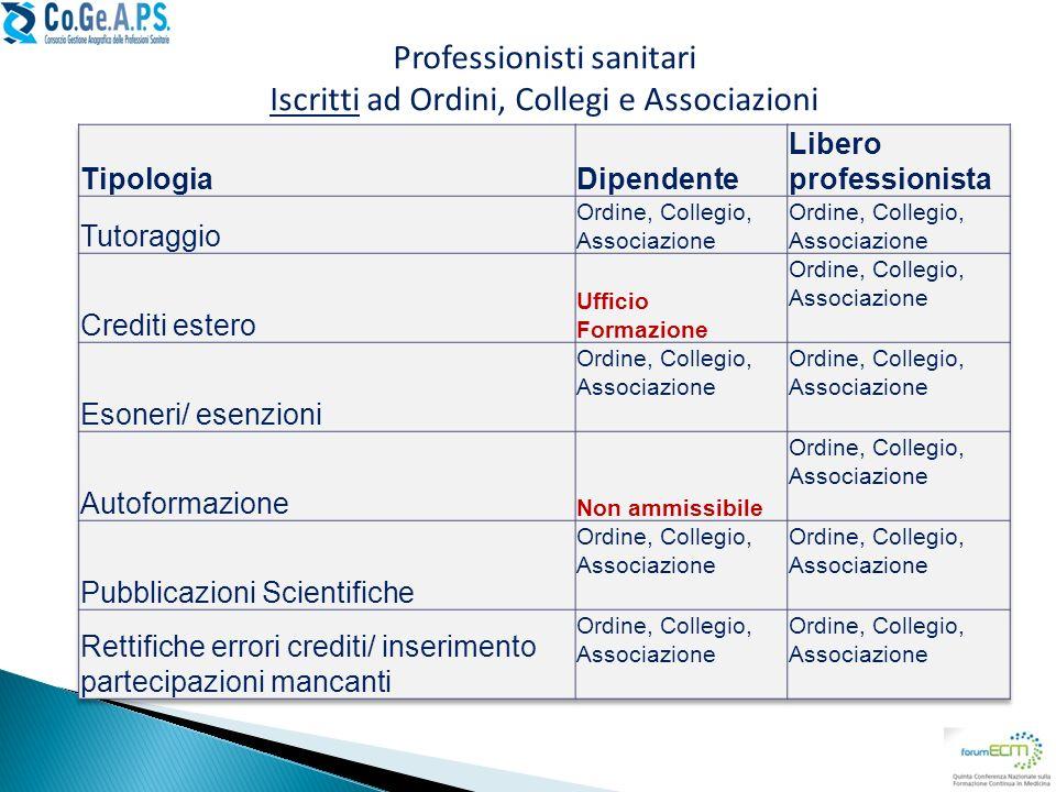 Professionisti sanitari Iscritti ad Ordini, Collegi e Associazioni