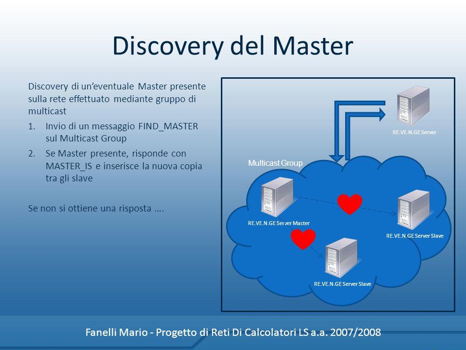 Discovery del Master RE.VE.N.GE ServerRE.VE.N.GE Server Master RE.VE.N.GE Server Slave Discovery di uneventuale Master presente sulla rete effettuato