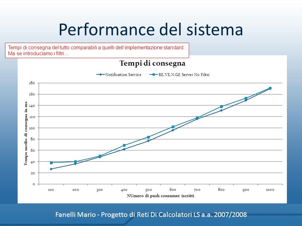 Performance del sistema Fanelli Mario - Progetto di Reti Di Calcolatori LS a.a. 2007/2008 Tempi di consegna del tutto comparabili a quelli dellimpleme