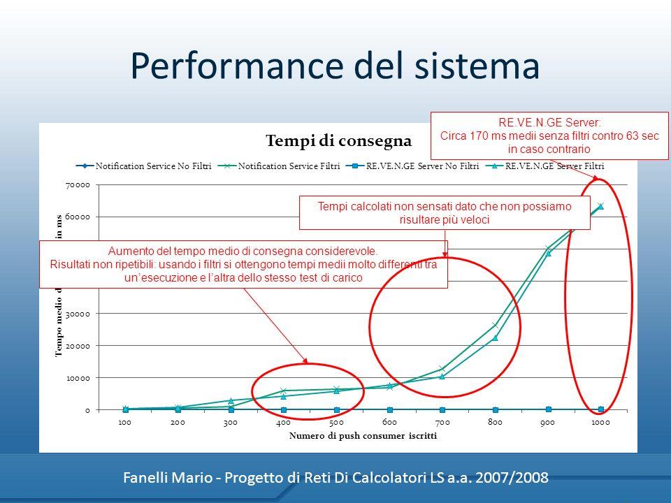 Performance del sistema Fanelli Mario - Progetto di Reti Di Calcolatori LS a.a. 2007/2008 Aumento del tempo medio di consegna considerevole. Risultati