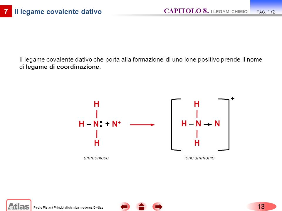 Paolo Pistarà Principi di chimica moderna © Atlas 13 7 Il legame covalente dativo Il legame covalente dativo che porta alla formazione di uno ione positivo prende il nome di legame di coordinazione.