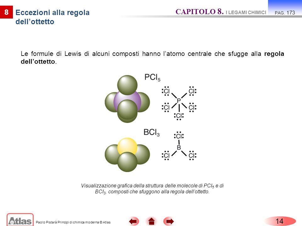 Paolo Pistarà Principi di chimica moderna © Atlas 14 8 Eccezioni alla regola dellottetto Le formule di Lewis di alcuni composti hanno latomo centrale che sfugge alla regola dellottetto.