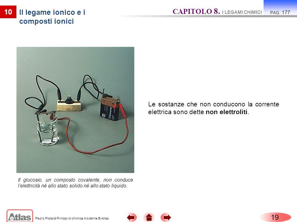 Paolo Pistarà Principi di chimica moderna © Atlas 19 10 Il legame ionico e i composti ionici Le sostanze che non conducono la corrente elettrica sono dette non elettroliti.