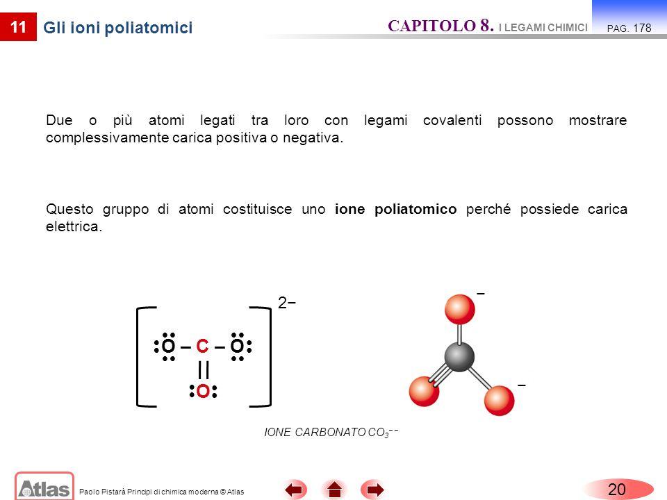 Paolo Pistarà Principi di chimica moderna © Atlas 20 11 Gli ioni poliatomici Due o più atomi legati tra loro con legami covalenti possono mostrare complessivamente carica positiva o negativa.