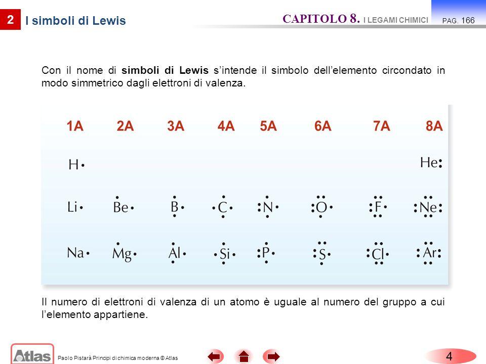 Paolo Pistarà Principi di chimica moderna © Atlas 15 9 Strutture di risonanza In alcuni casi la struttura di Lewis non descrive adeguatamente le proprietà di una molecola.