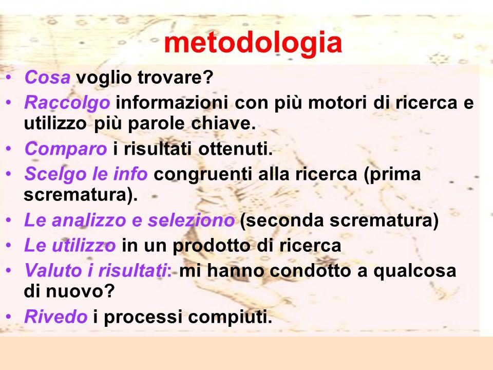 Laura Antichi metodologia Cosa voglio trovare.