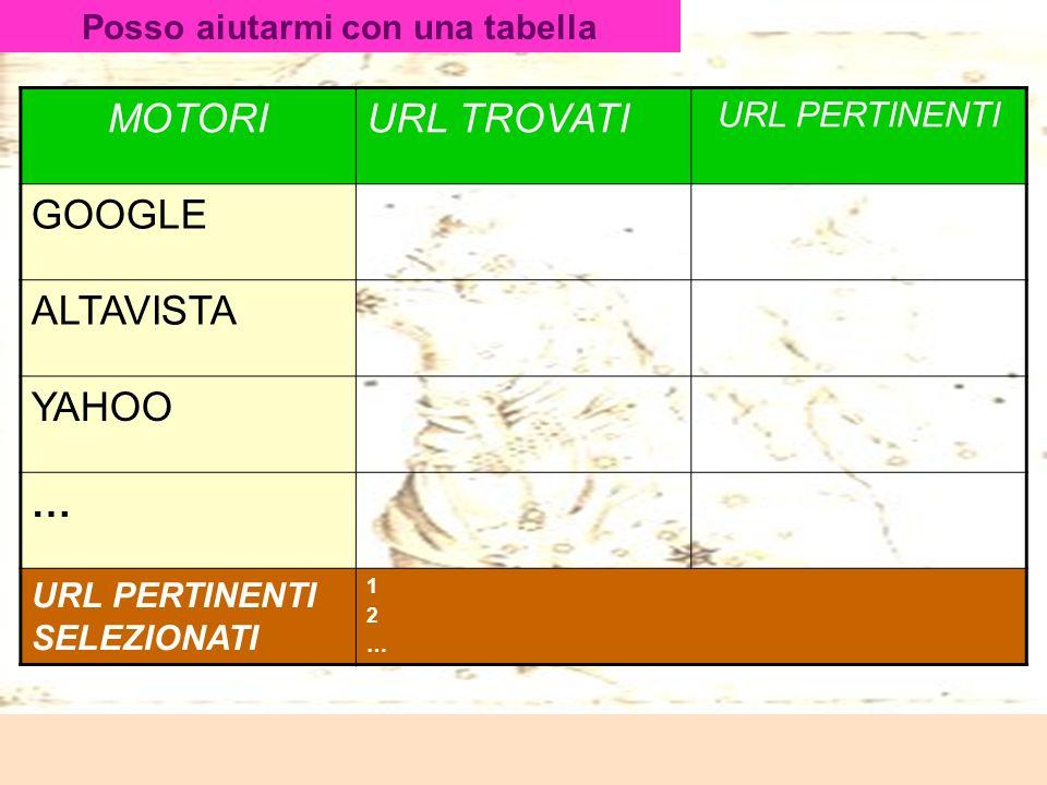 Laura Antichi Posso aiutarmi con una tabella MOTORIURL TROVATI URL PERTINENTI GOOGLE ALTAVISTA YAHOO … URL PERTINENTI SELEZIONATI 12…12…