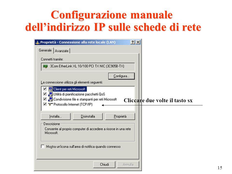 14 Configurazione manuale dellindirizzo IP sulle schede di rete Cliccare start – risorse del computer --- tasto destro su risorse di rete Cliccare tasto destro --proprietà