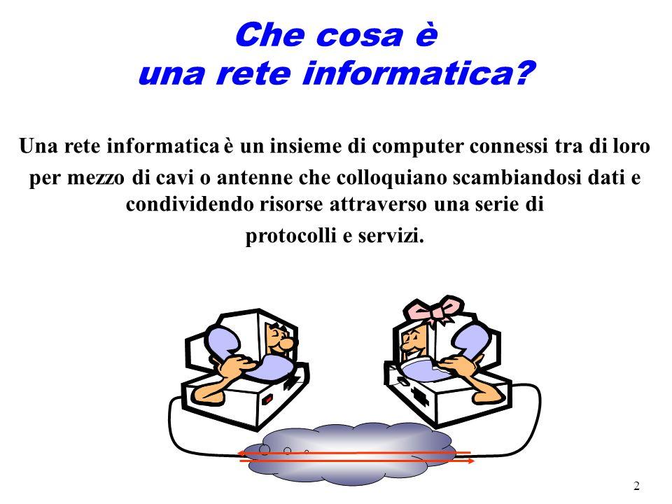 12 Indirizzamento IP Ogni computer in rete, per poter comunicare deve avere un indirizzo unico indicato come Indirizzo IP Indirizzo IP.