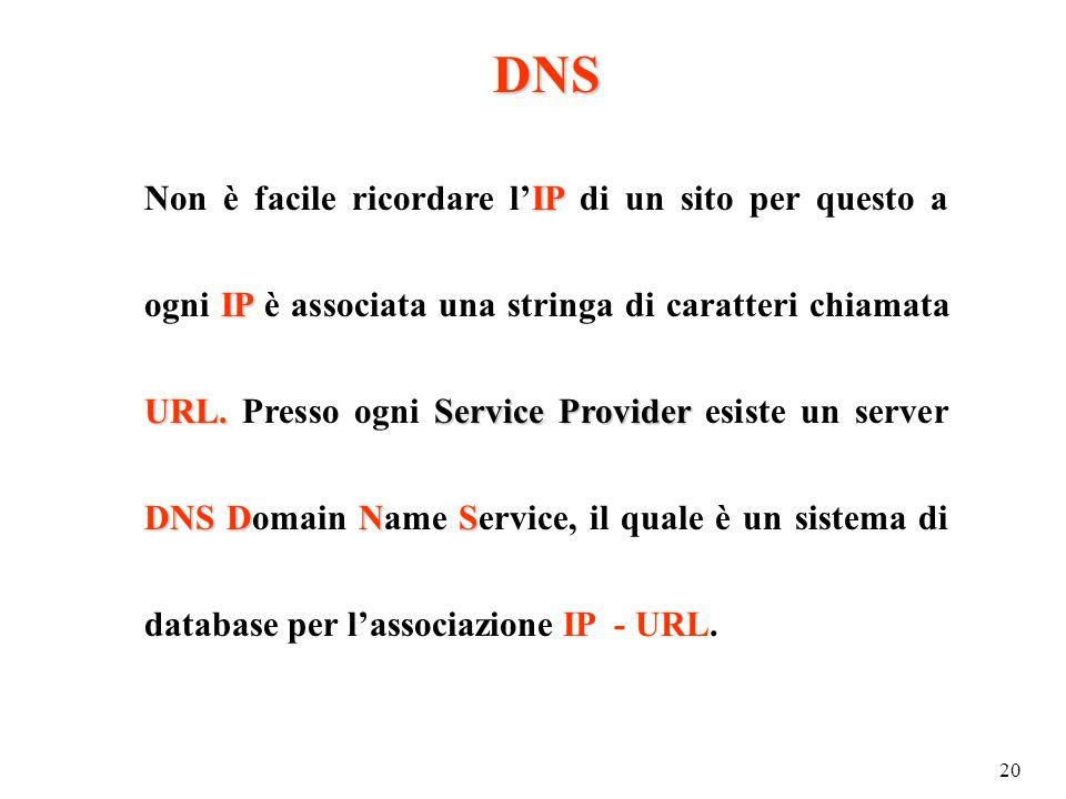 19 Configurazione automatica dellIndirizzo IP - Servizio DHCP - Dynamic Host Configuration Protocol consente la configurazione automatica dellindirizzo IP di qualsiasi Host che ne faccia richiesta.