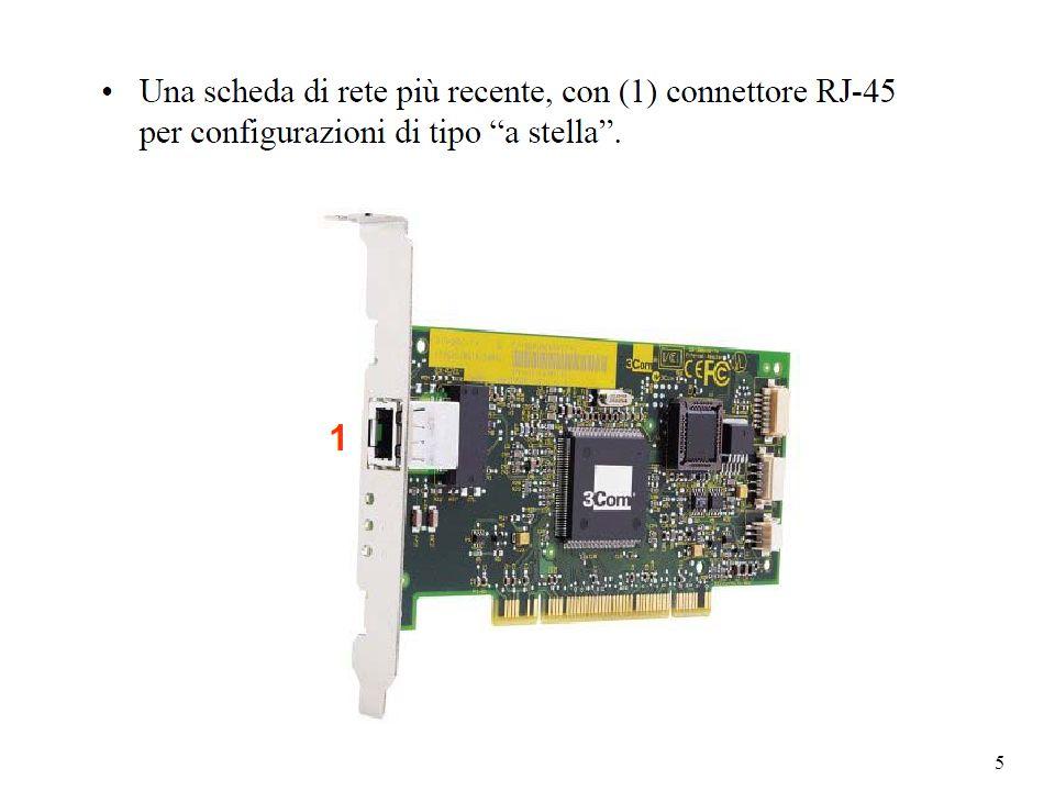 15 Configurazione manuale dellindirizzo IP sulle schede di rete Cliccare due volte il tasto sx