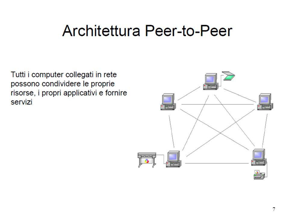 17 IPProvider IP dinamico Siccome non è possibile che ogni computer abbia un proprio indirizzo IP, il Provider assegna al computer nel momento in cui si connette un IP cosiddetto dinamico, il quale cambia ad ogni connessione.