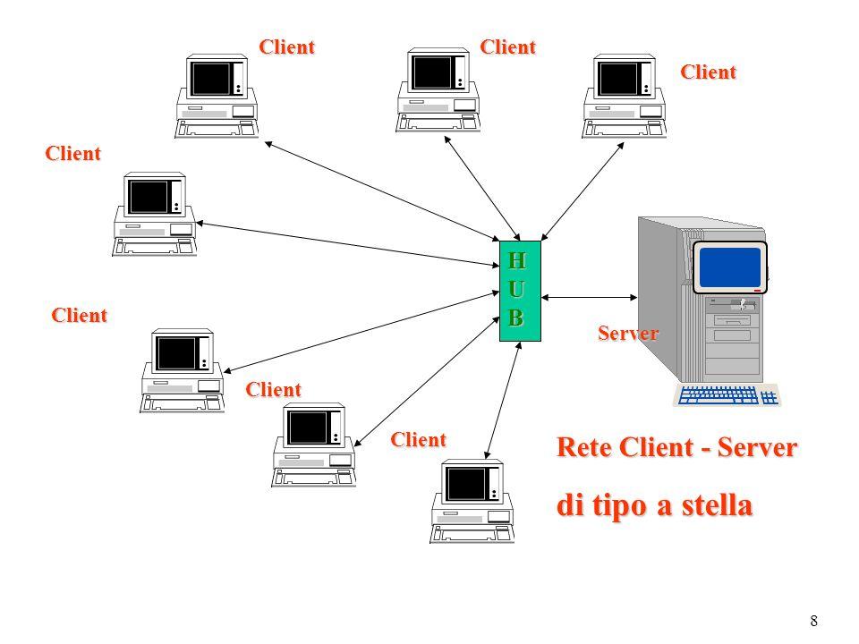 18 Configurazione manuale dellindirizzo IP sulle schede di rete