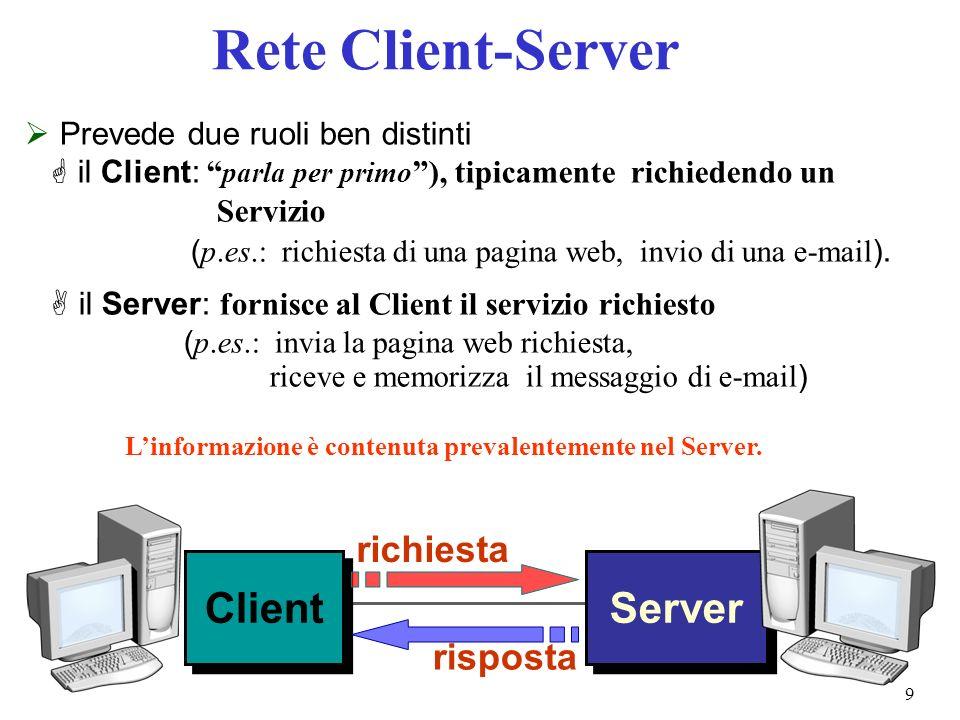 9 Rete Client-Server Prevede due ruoli ben distinti il Client: parla per primo ), tipicamente richiedendo un Servizio ( p.es.: richiesta di una pagina web, invio di una e-mail ).