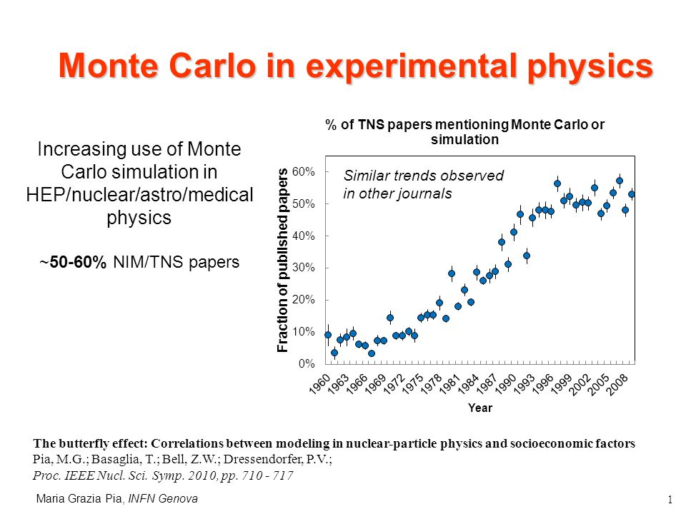 Maria Grazia Pia, INFN Genova 1 Monte Carlo in experimental physics Similar trends observed in other journals Increasing use of Monte Carlo simulation in HEP/nuclear/astro/medical physics ~50-60% NIM/TNS papers The butterfly effect: Correlations between modeling in nuclear-particle physics and socioeconomic factors Pia, M.G.; Basaglia, T.; Bell, Z.W.; Dressendorfer, P.V.; Proc.