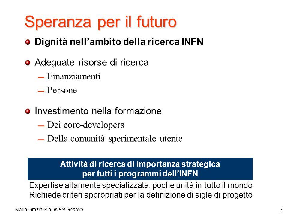 Maria Grazia Pia, INFN Genova 5 Speranza per il futuro Dignità nellambito della ricerca INFN Adeguate risorse di ricerca Finanziamenti Persone Investi