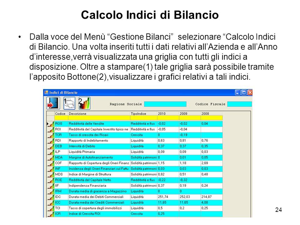24 Calcolo Indici di Bilancio Dalla voce del Menù Gestione Bilanci selezionare Calcolo Indici di Bilancio.