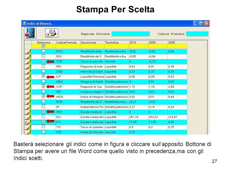 27 Stampa Per Scelta Basterà selezionare gli indici come in figura e cliccare sullapposito Bottone di Stampa per avere un file Word come quello visto in precedenza,ma con gli Indici scelti.