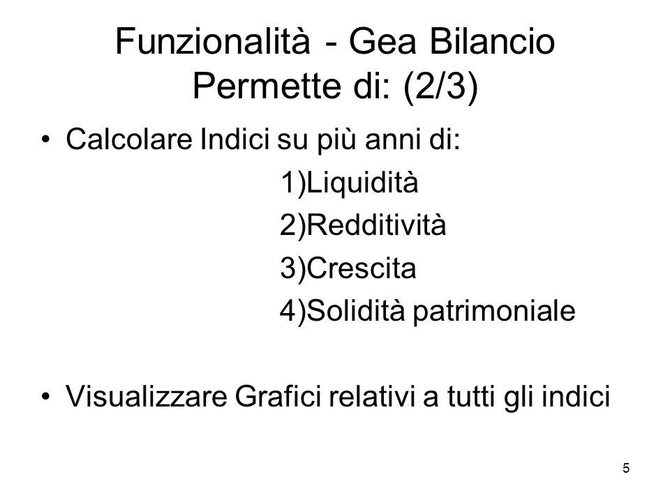 5 Funzionalità - Gea Bilancio Permette di: (2/3) Calcolare Indici su più anni di: 1)Liquidità 2)Redditività 3)Crescita 4)Solidità patrimoniale Visualizzare Grafici relativi a tutti gli indici