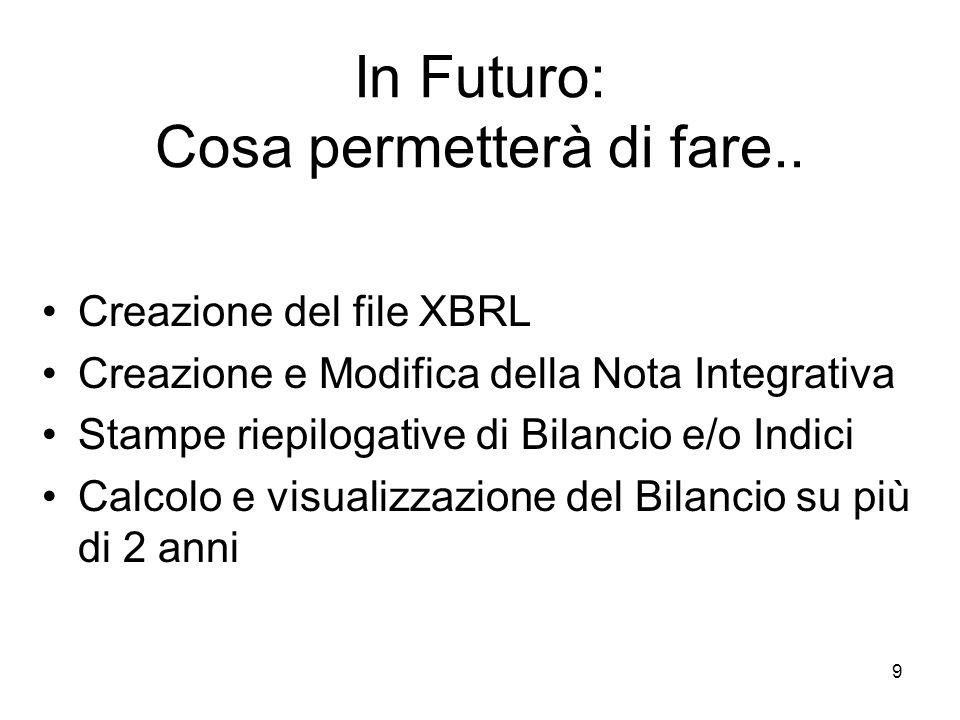 9 In Futuro: Cosa permetterà di fare..