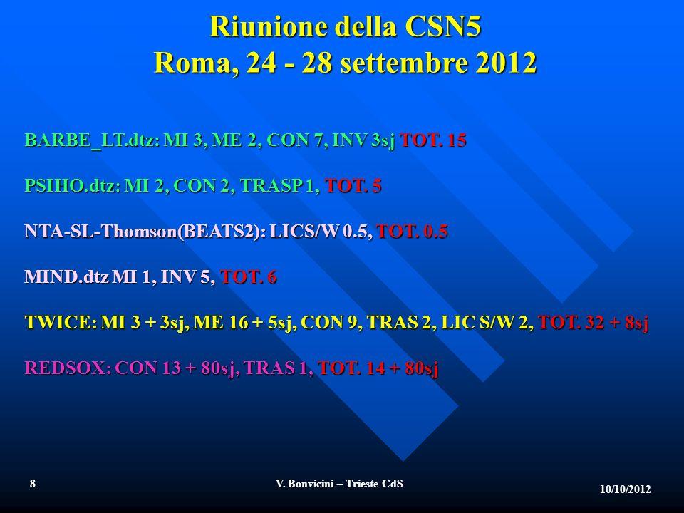 10/10/2012 V. Bonvicini – Trieste CdS8 BARBE_LT.dtz: MI 3, ME 2, CON 7, INV 3sj TOT.