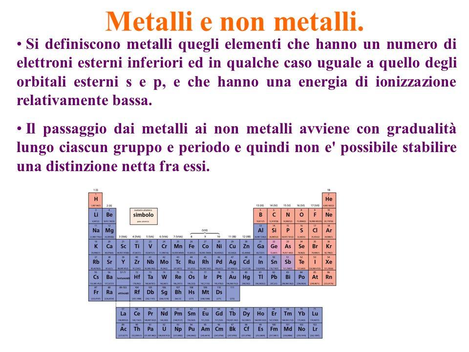 Metalli e non metalli. Si definiscono metalli quegli elementi che hanno un numero di elettroni esterni inferiori ed in qualche caso uguale a quello de