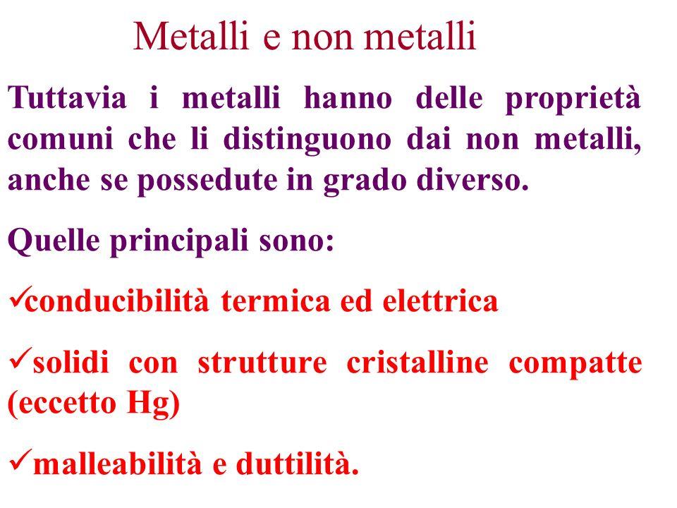 Metalli e non metalli Tuttavia i metalli hanno delle proprietà comuni che li distinguono dai non metalli, anche se possedute in grado diverso. Quelle