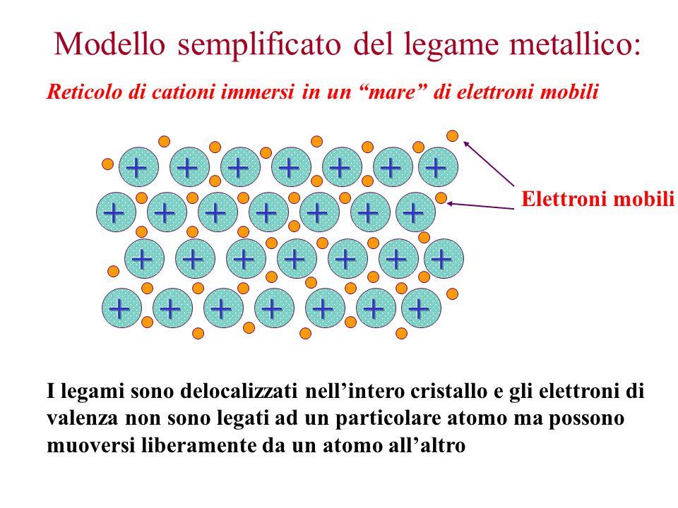 Modello semplificato del legame metallico: Elettroni mobili I legami sono delocalizzati nellintero cristallo e gli elettroni di valenza non sono legat