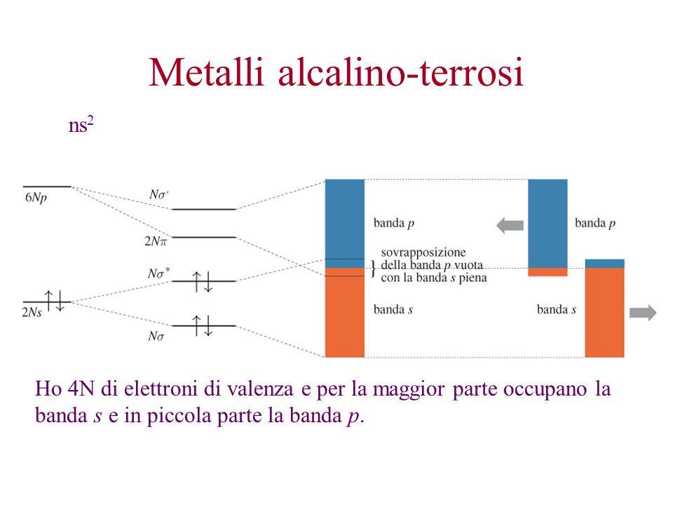 Metalli alcalino-terrosi ns 2 Ho 4N di elettroni di valenza e per la maggior parte occupano la banda s e in piccola parte la banda p.