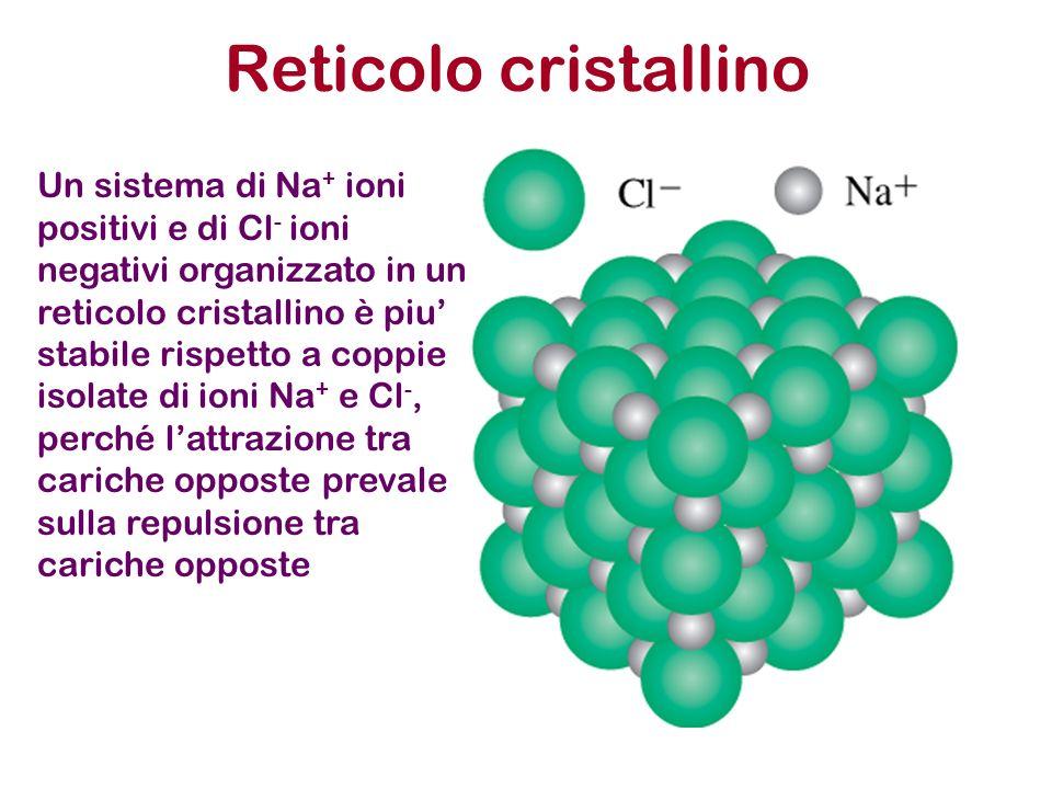 Reticolo cristallino Un sistema di Na + ioni positivi e di Cl - ioni negativi organizzato in un reticolo cristallino è piu stabile rispetto a coppie i