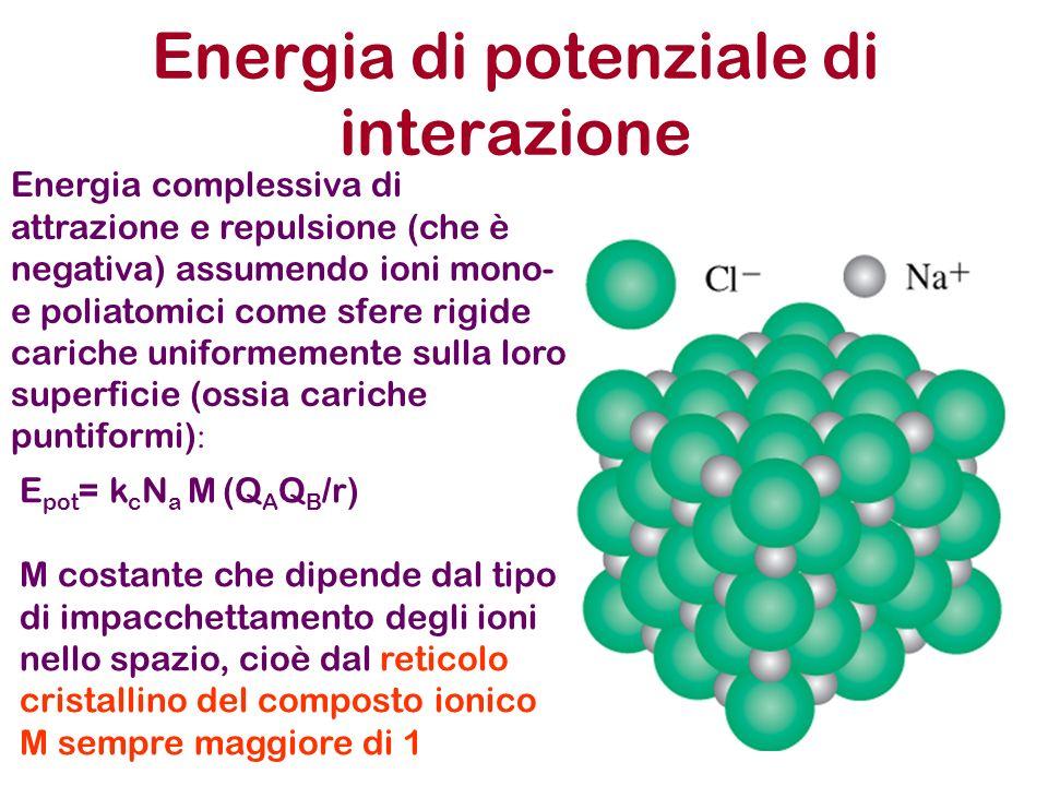 Energia di potenziale di interazione E pot = k c N a M (Q A Q B /r) M costante che dipende dal tipo di impacchettamento degli ioni nello spazio, cioè