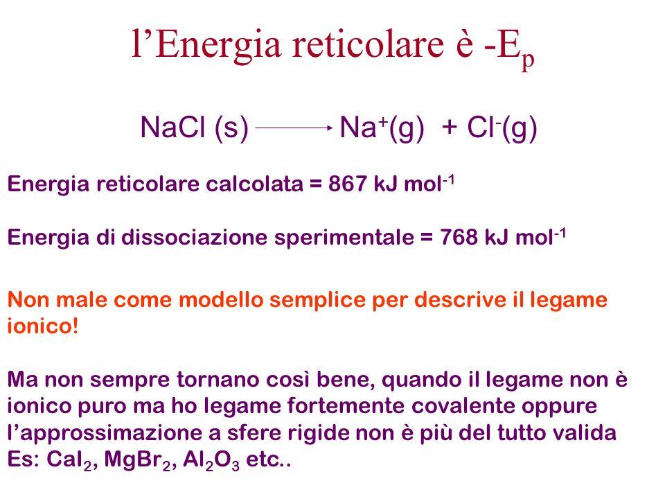 lEnergia reticolare è -E p NaCl (s) Na + (g) + Cl - (g) Energia reticolare calcolata = 867 kJ mol -1 Energia di dissociazione sperimentale = 768 kJ mo