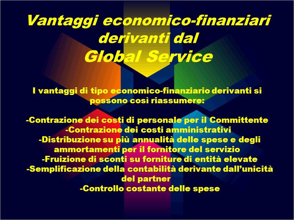 Vantaggi economico-finanziari derivanti dal Global Service I vantaggi di tipo economico-finanziario derivanti si possono così riassumere: -Contrazione