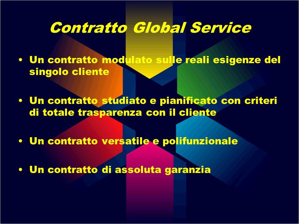 Contratto Global Service Un contratto modulato sulle reali esigenze del singolo cliente Un contratto studiato e pianificato con criteri di totale tras